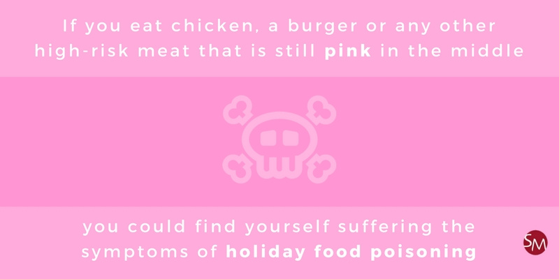 Pink undercooked meat and holiday food poisoning